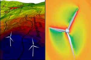 Amélioration des modèles de prédiction acoustique des parcs éoliens